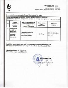 detaljan_obim_akreditacije
